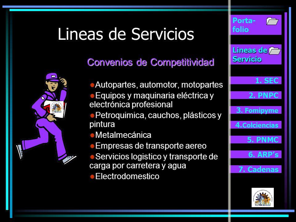 Lineas de Servicios Convenios de Competitividad