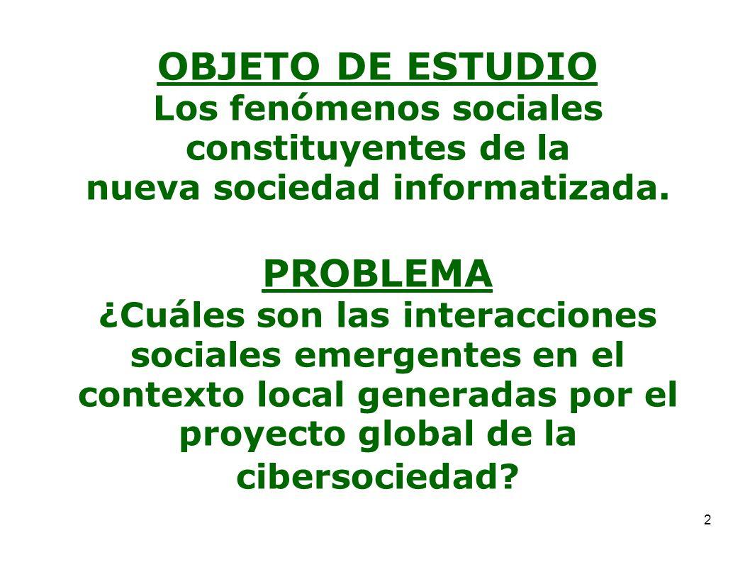 OBJETO DE ESTUDIO PROBLEMA
