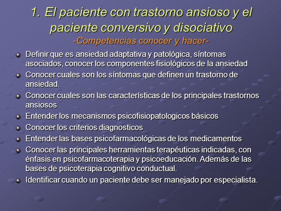1. El paciente con trastorno ansioso y el paciente conversivo y disociativo -Competencias conocer y hacer-