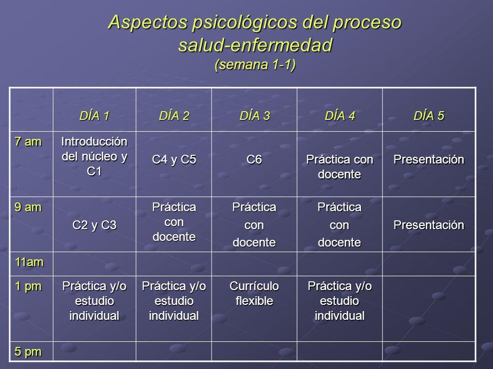 Aspectos psicológicos del proceso salud-enfermedad (semana 1-1)