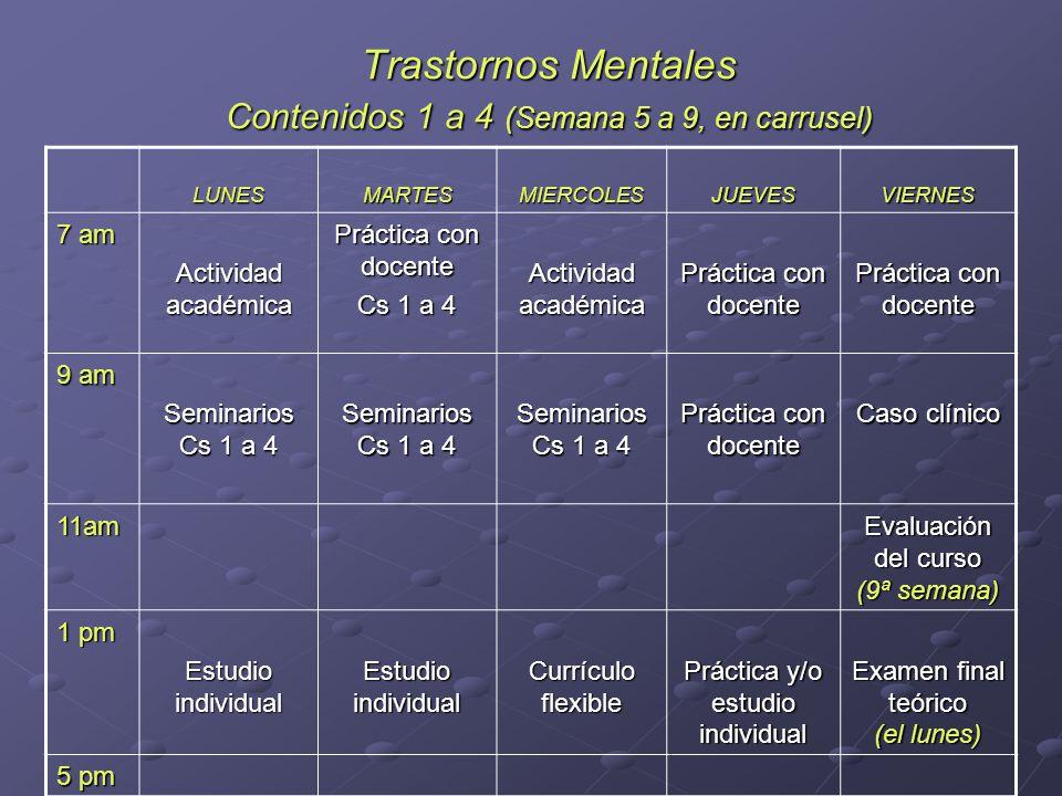 Trastornos Mentales Contenidos 1 a 4 (Semana 5 a 9, en carrusel)