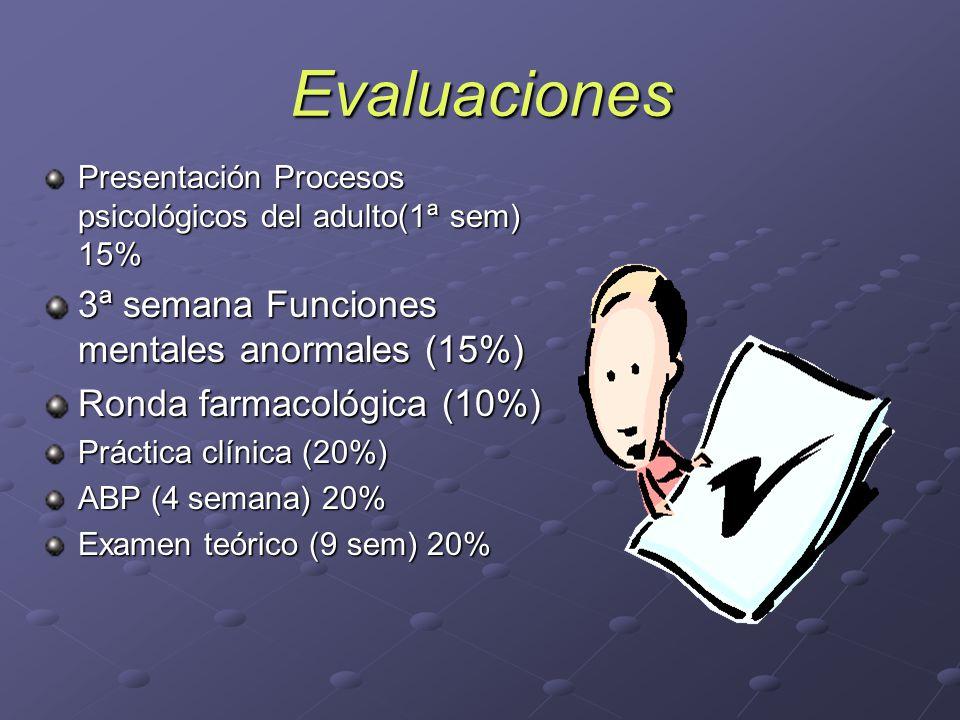Evaluaciones 3ª semana Funciones mentales anormales (15%)