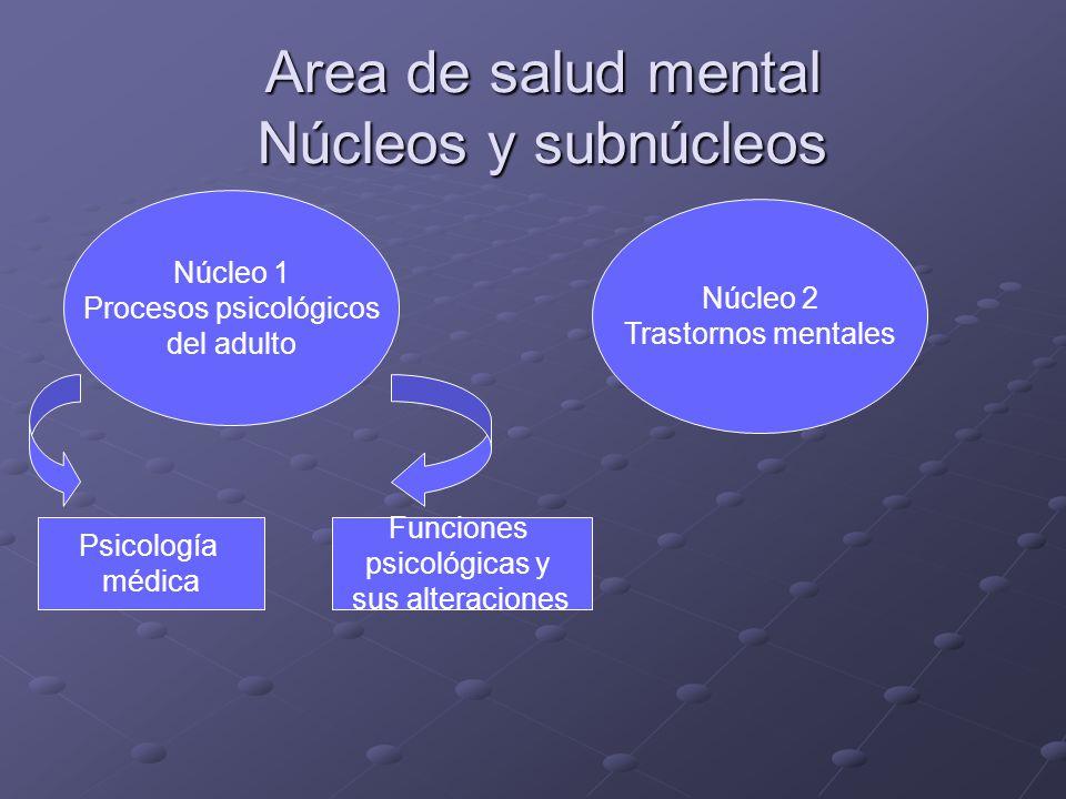 Area de salud mental Núcleos y subnúcleos