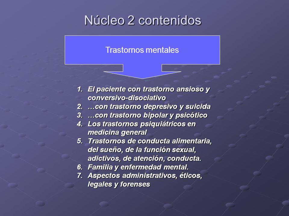 Núcleo 2 contenidos Trastornos mentales