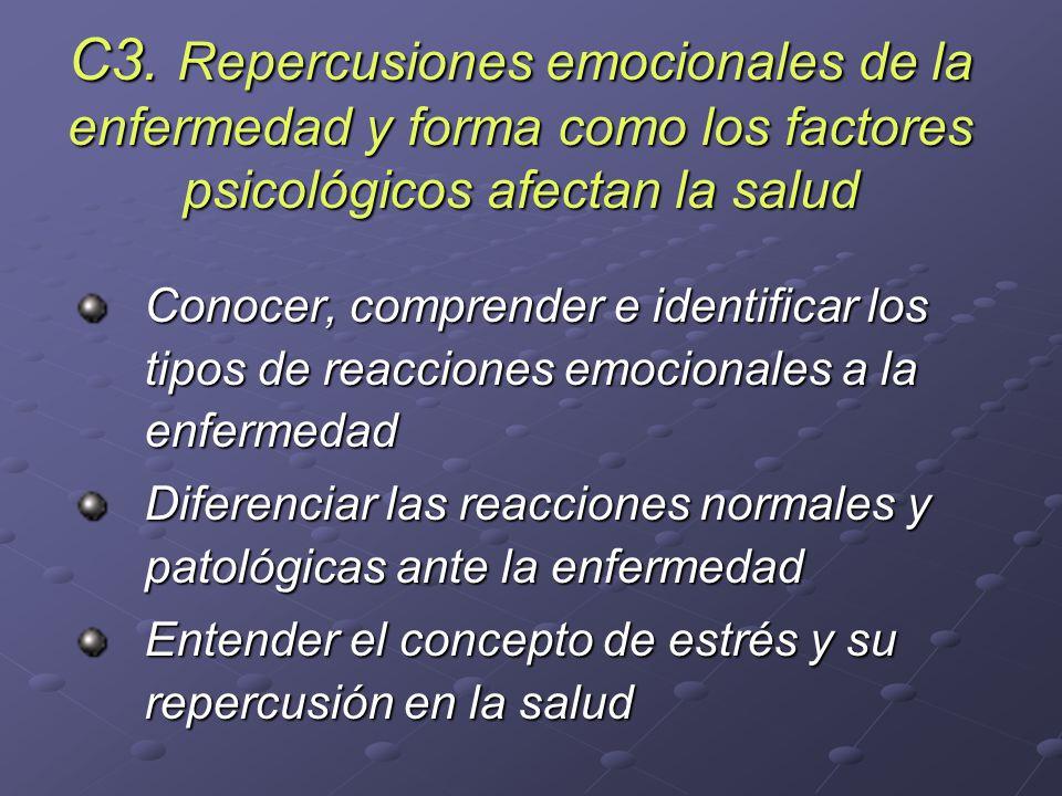 C3. Repercusiones emocionales de la enfermedad y forma como los factores psicológicos afectan la salud