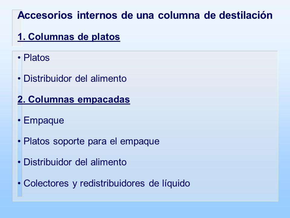 Accesorios internos de una columna de destilación