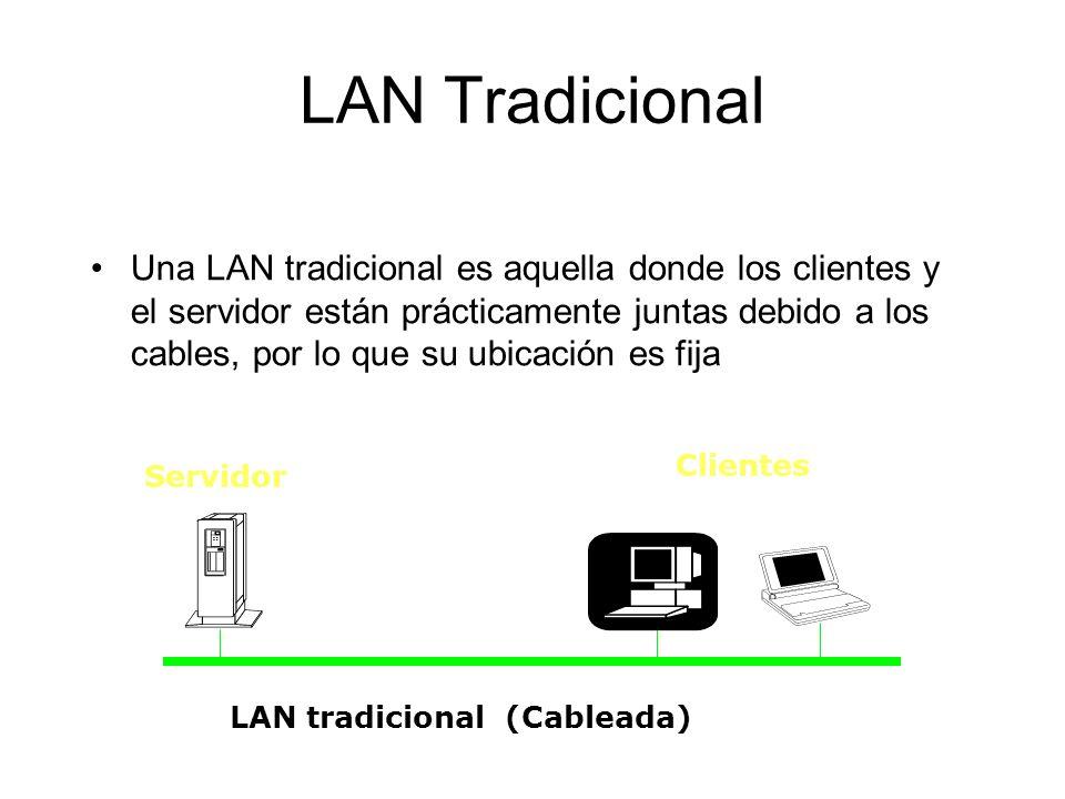 LAN Tradicional