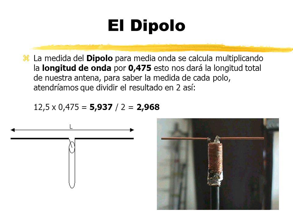 El Dipolo