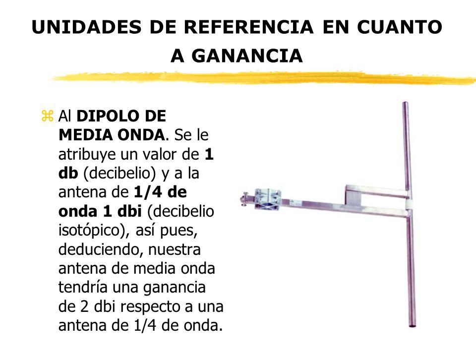 UNIDADES DE REFERENCIA EN CUANTO A GANANCIA