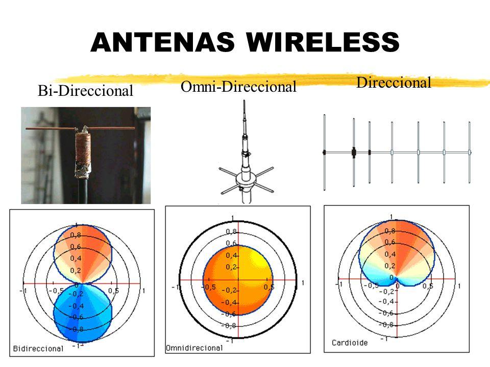 ANTENAS WIRELESS Direccional Omni-Direccional Bi-Direccional