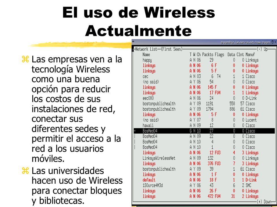 El uso de Wireless Actualmente
