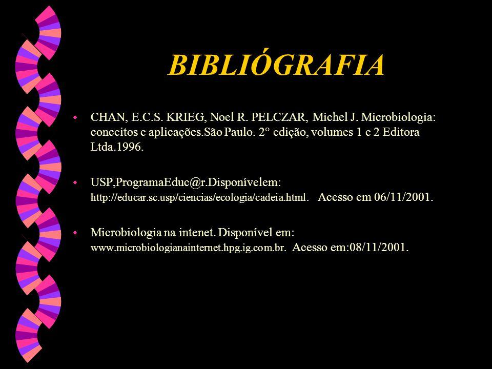 BIBLIÓGRAFIA