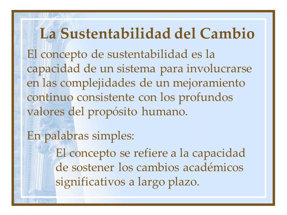 La Sustentabilidad del Cambio