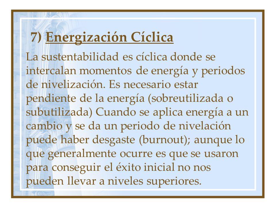 7) Energización Cíclica