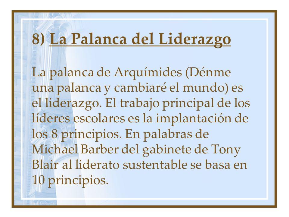 8) La Palanca del Liderazgo