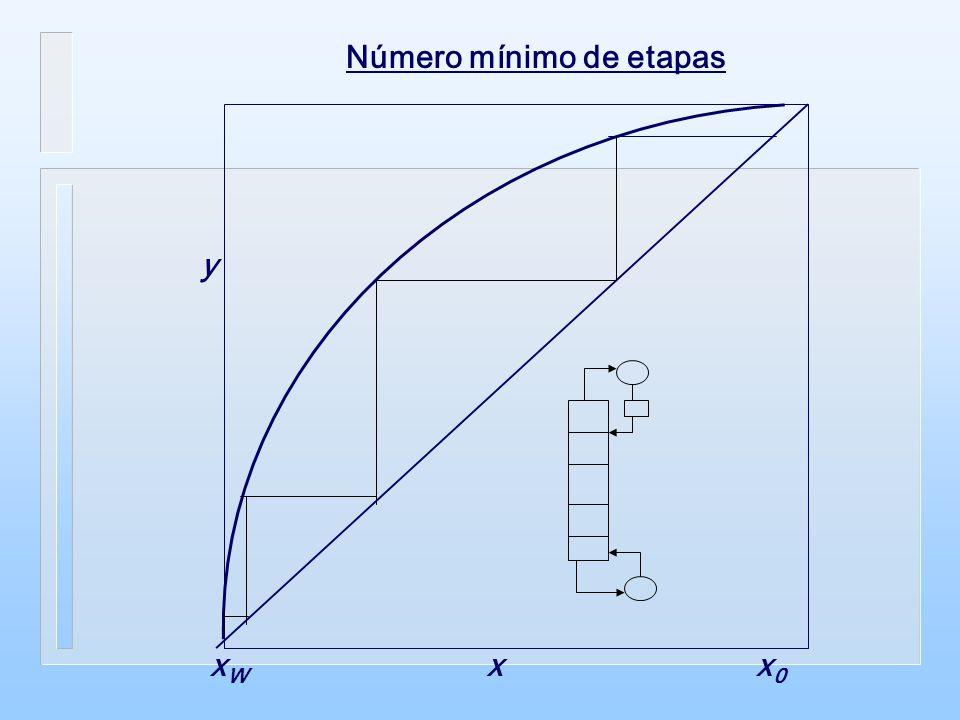 Número mínimo de etapas