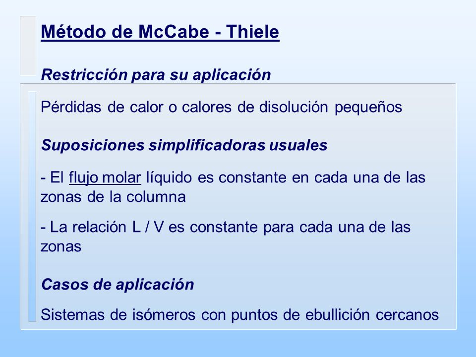 Método de McCabe - Thiele