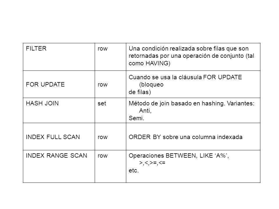 FILTER row. Una condición realizada sobre filas que son. retornadas por una operación de conjunto (tal.