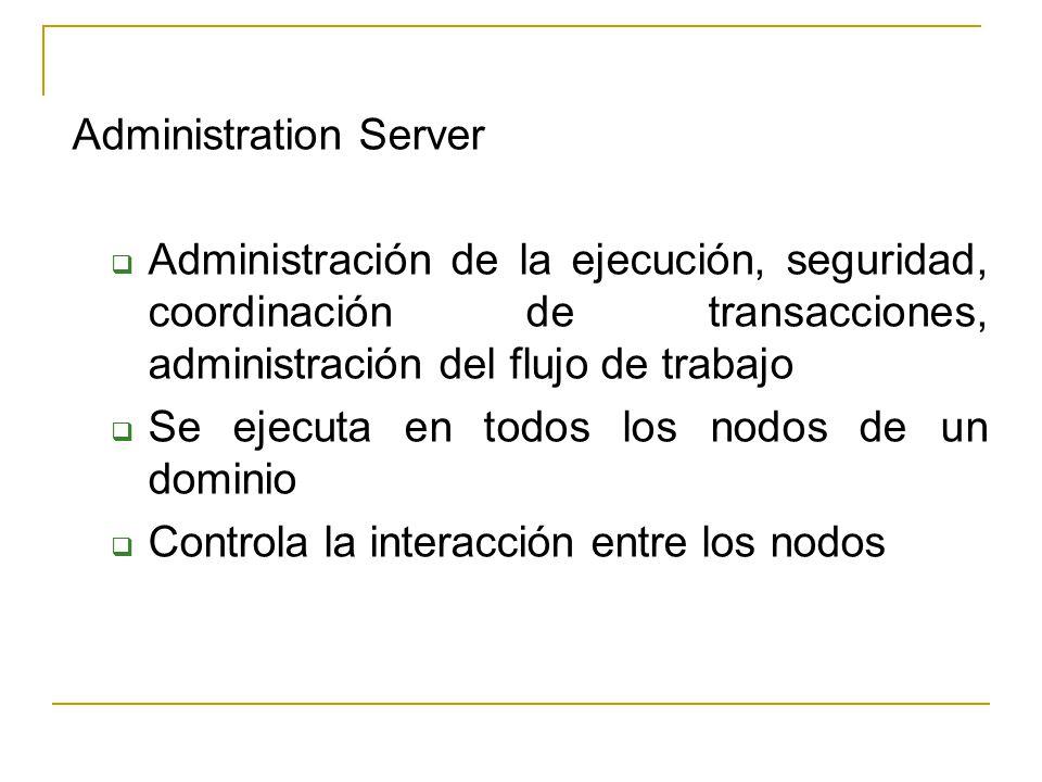 Administration Server