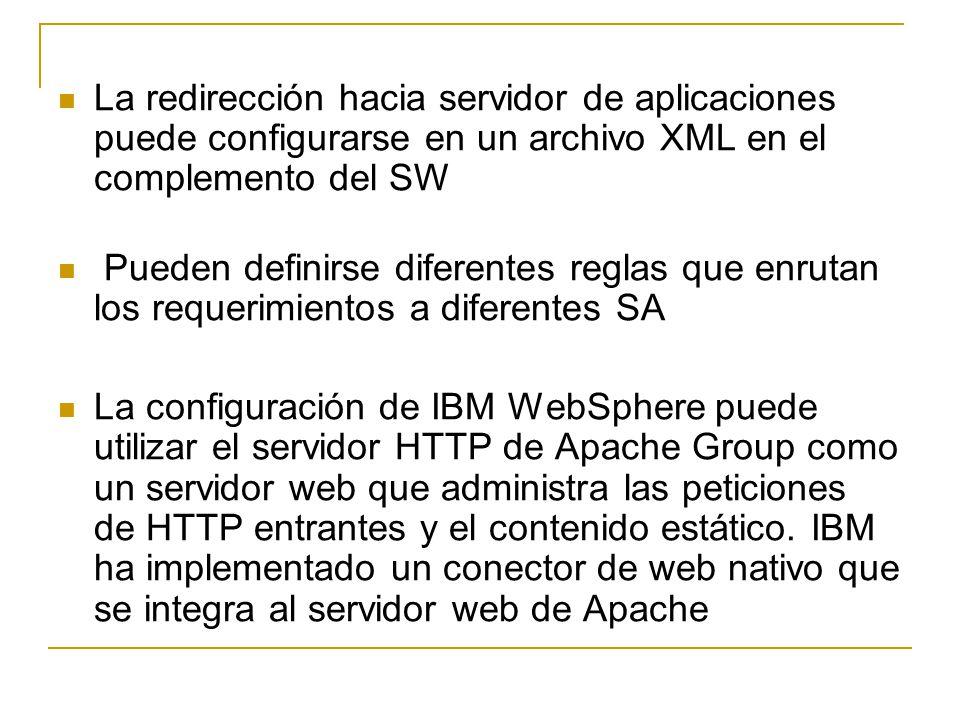 La redirección hacia servidor de aplicaciones puede configurarse en un archivo XML en el complemento del SW