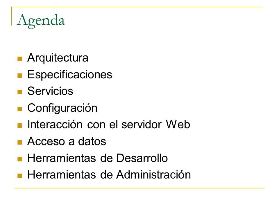 Agenda Arquitectura Especificaciones Servicios Configuración