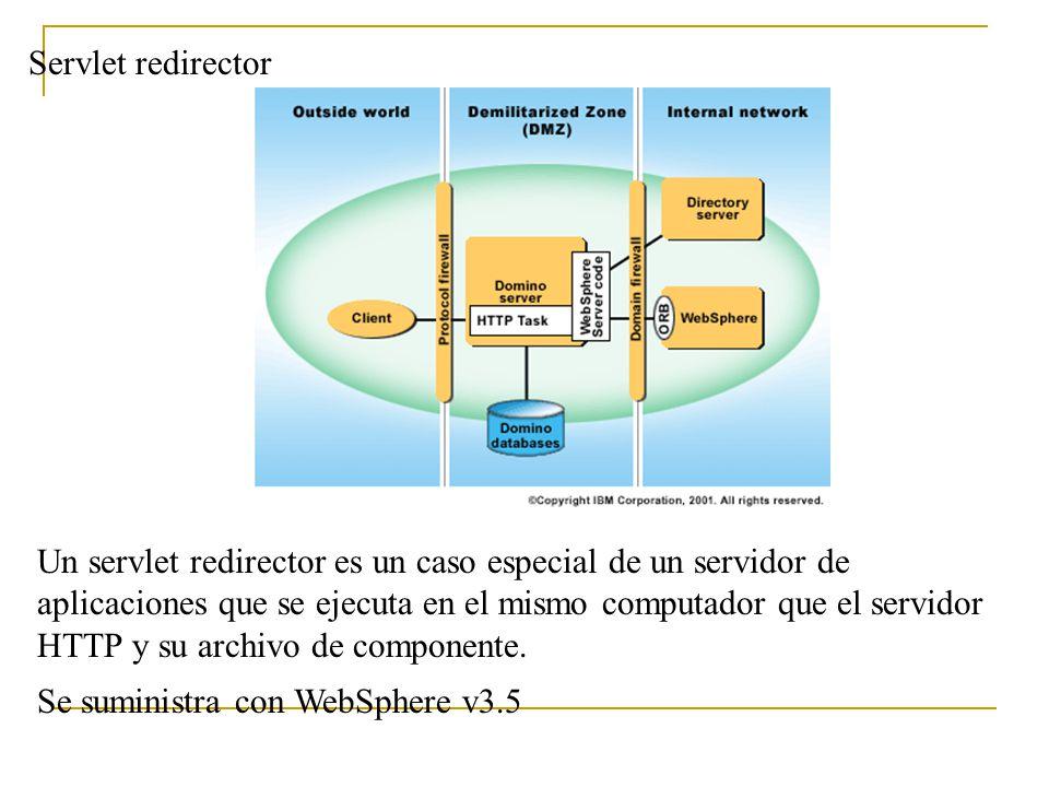 Servlet redirector