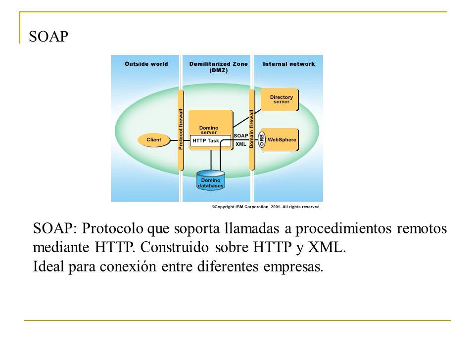 SOAP SOAP: Protocolo que soporta llamadas a procedimientos remotos mediante HTTP. Construido sobre HTTP y XML.