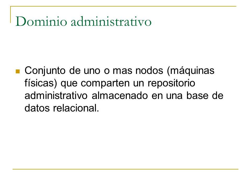Dominio administrativo