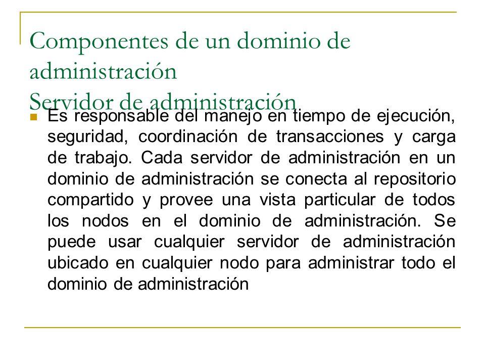 Componentes de un dominio de administración Servidor de administración