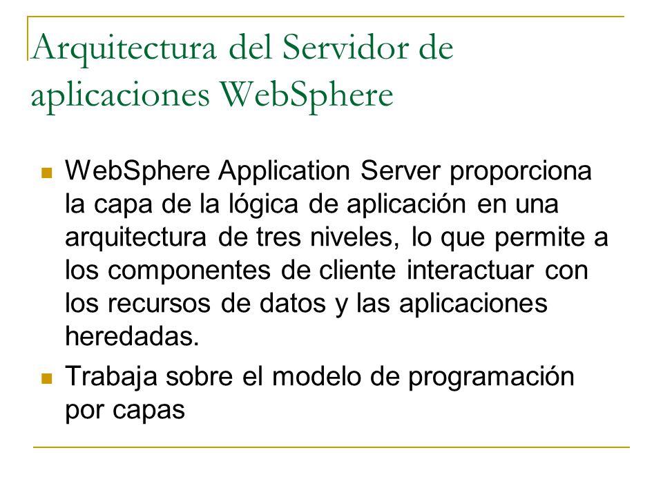 Arquitectura del Servidor de aplicaciones WebSphere