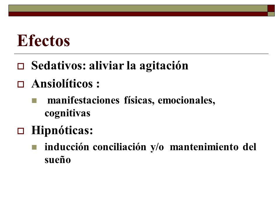 Efectos Sedativos: aliviar la agitación Ansiolíticos : Hipnóticas: