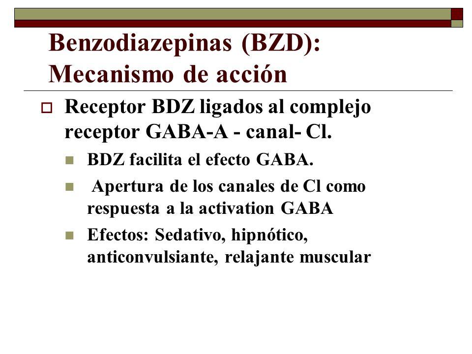 Benzodiazepinas (BZD): Mecanismo de acción