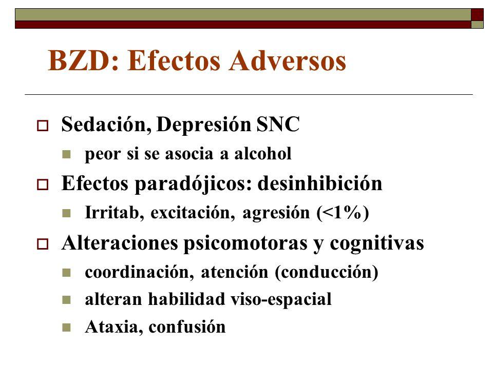 BZD: Efectos Adversos Sedación, Depresión SNC