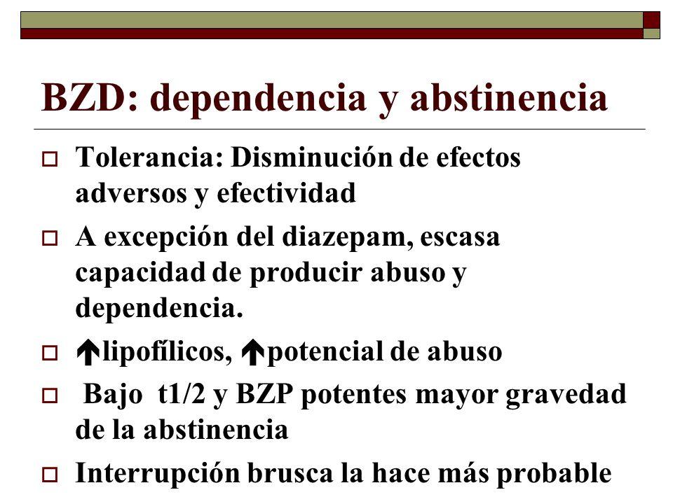 BZD: dependencia y abstinencia