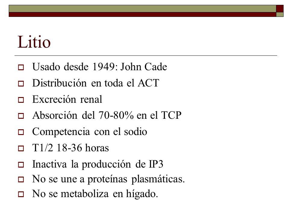 Litio Usado desde 1949: John Cade Distribución en toda el ACT