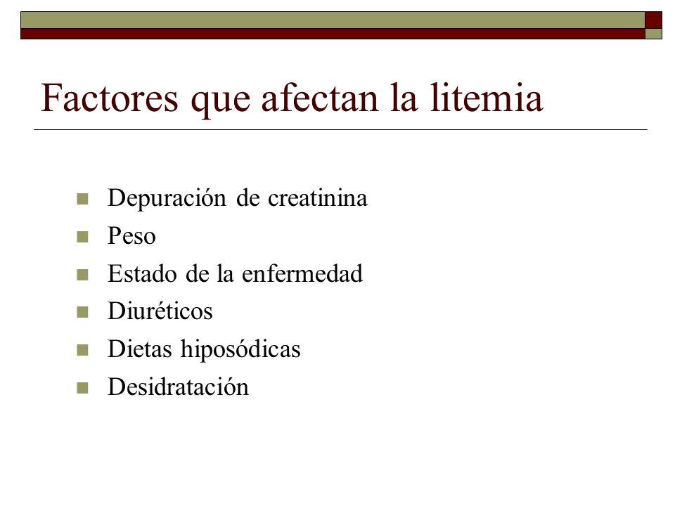 Factores que afectan la litemia