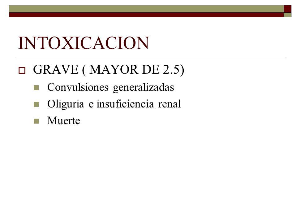INTOXICACION GRAVE ( MAYOR DE 2.5) Convulsiones generalizadas