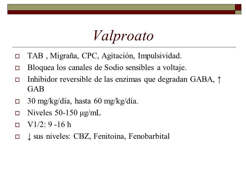 Valproato TAB , Migraña, CPC, Agitación, Impulsividad.