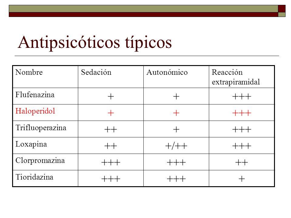 Antipsicóticos típicos