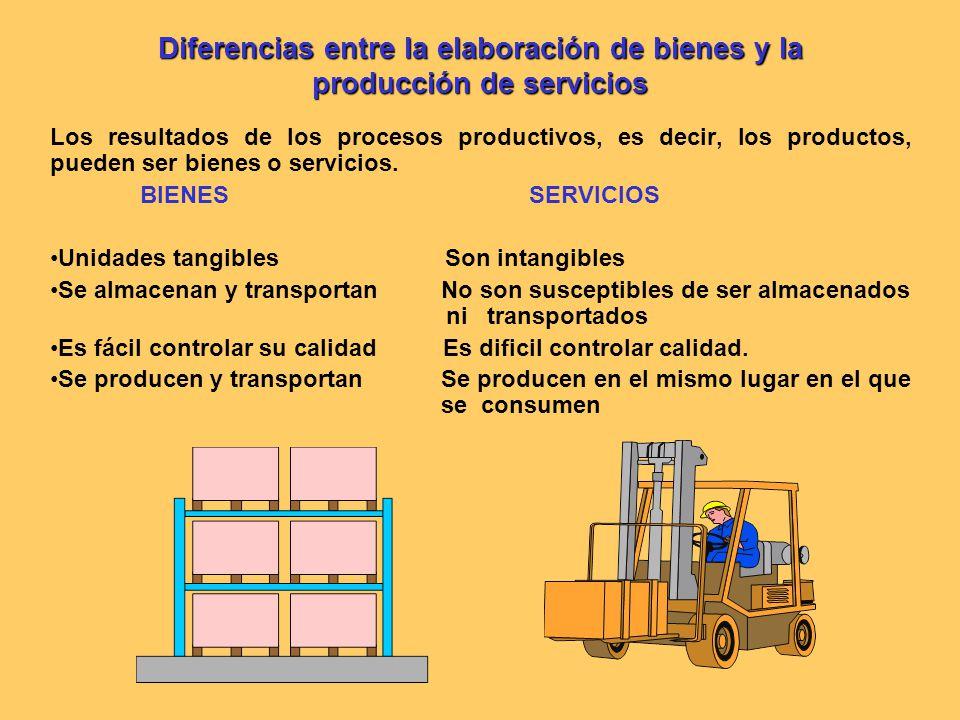 Diferencias entre la elaboración de bienes y la producción de servicios