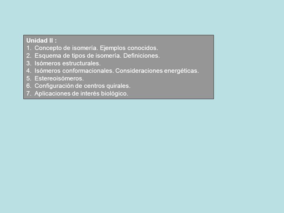 Unidad II : Concepto de isomería. Ejemplos conocidos. Esquema de tipos de isomería. Definiciones. Isómeros estructurales.