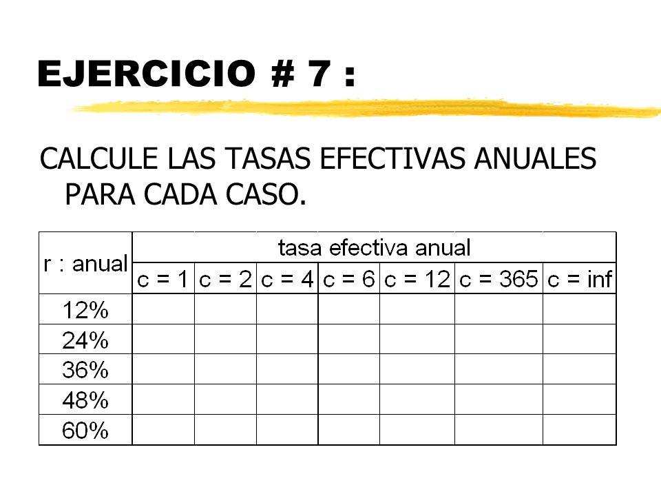 EJERCICIO # 7 : CALCULE LAS TASAS EFECTIVAS ANUALES PARA CADA CASO.