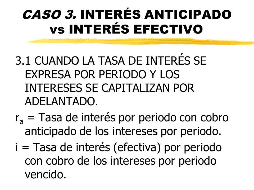 CASO 3. INTERÉS ANTICIPADO vs INTERÉS EFECTIVO