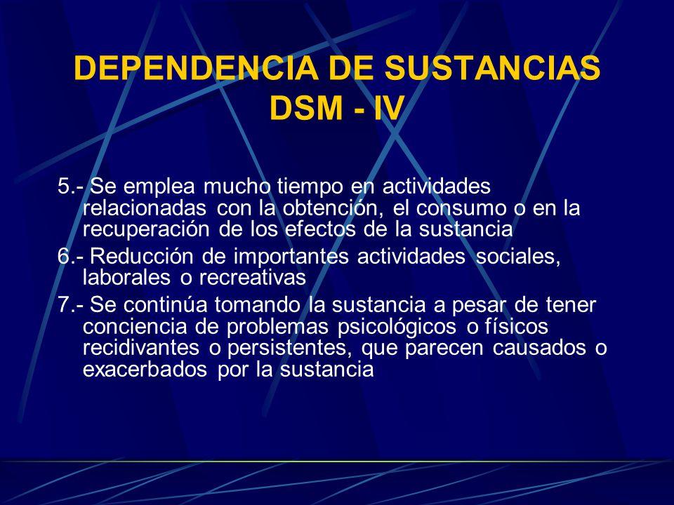 DEPENDENCIA DE SUSTANCIAS DSM - IV