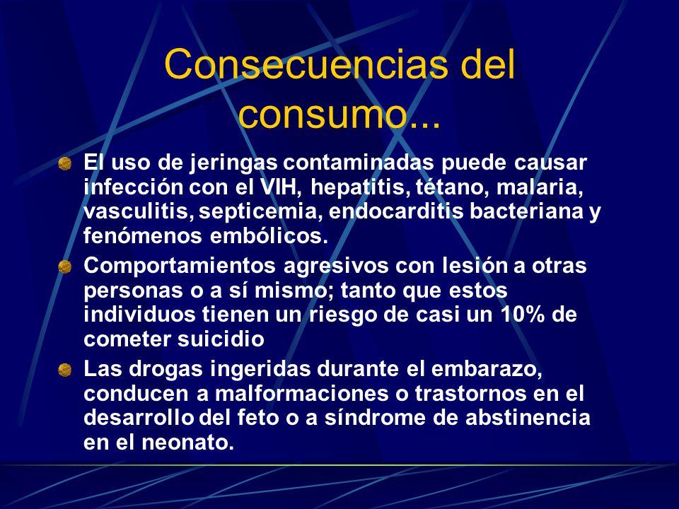 Consecuencias del consumo...