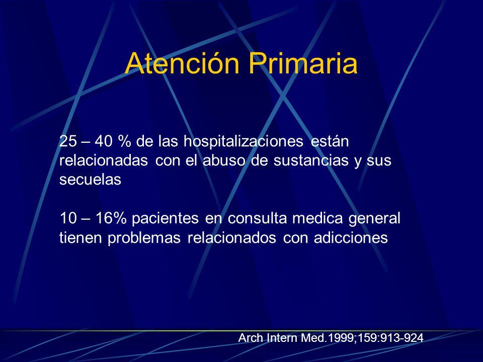Atención Primaria 25 – 40 % de las hospitalizaciones están relacionadas con el abuso de sustancias y sus secuelas.