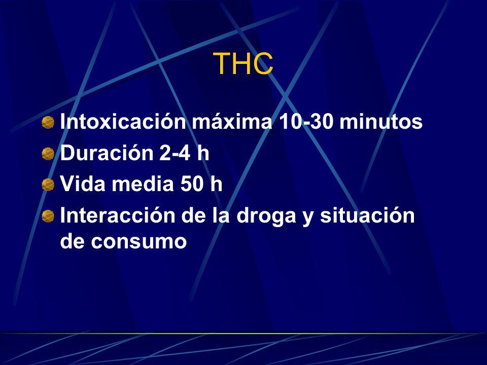 THC Intoxicación máxima 10-30 minutos Duración 2-4 h Vida media 50 h