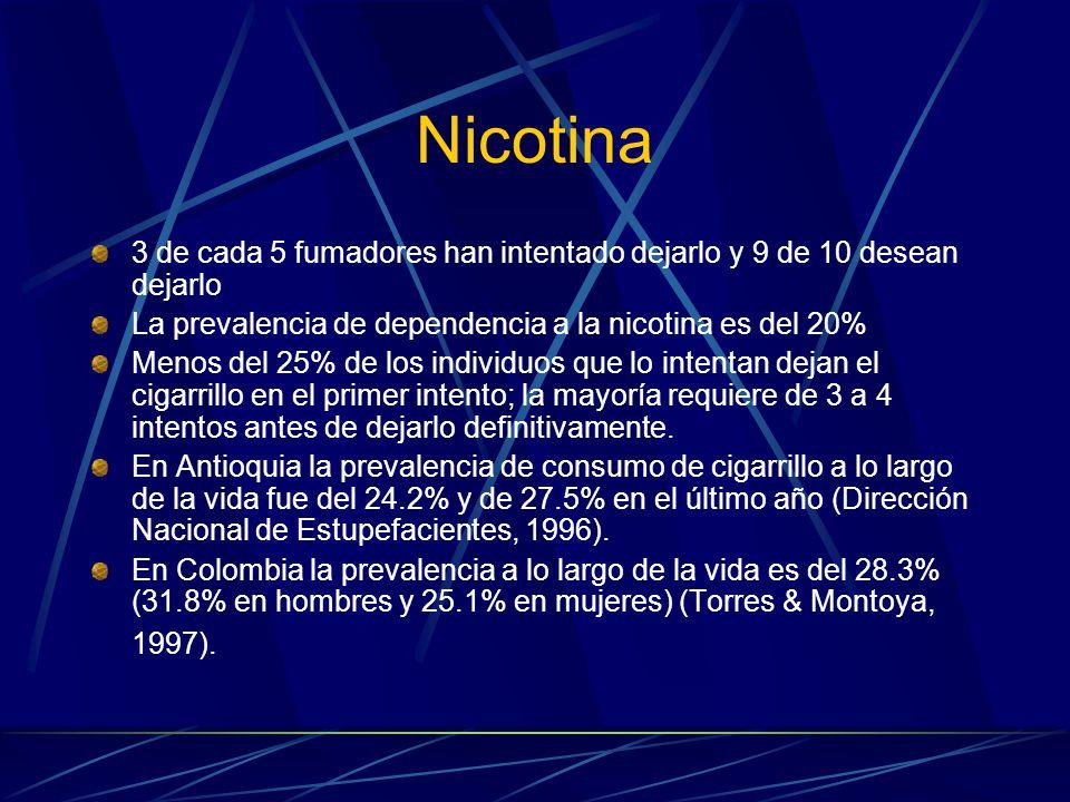 Nicotina 3 de cada 5 fumadores han intentado dejarlo y 9 de 10 desean dejarlo. La prevalencia de dependencia a la nicotina es del 20%