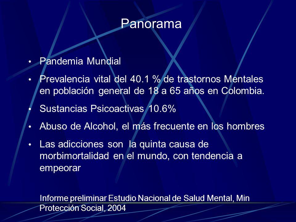 Panorama Pandemia Mundial