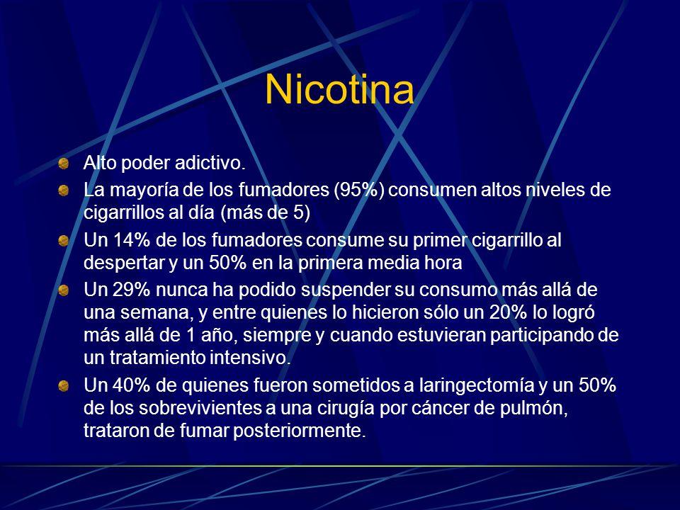 Nicotina Alto poder adictivo.